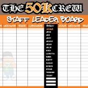 staffleaderboard